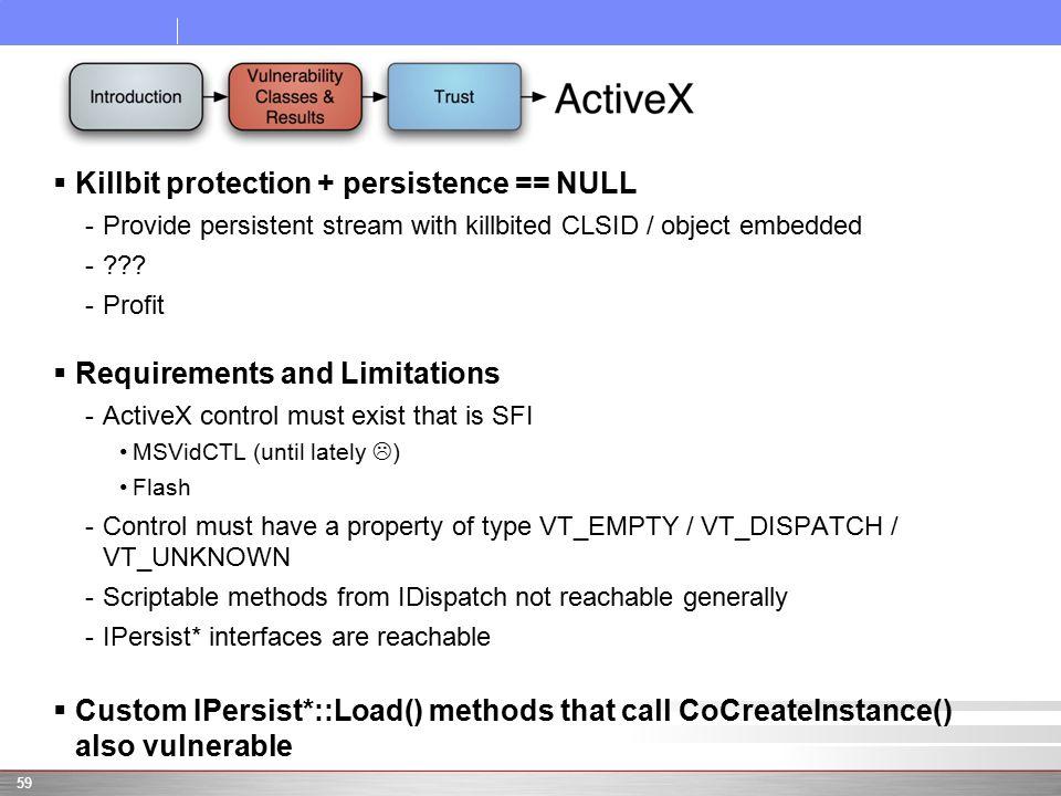  Killbit protection + persistence == NULL -Provide persistent stream with killbited CLSID / object embedded - .