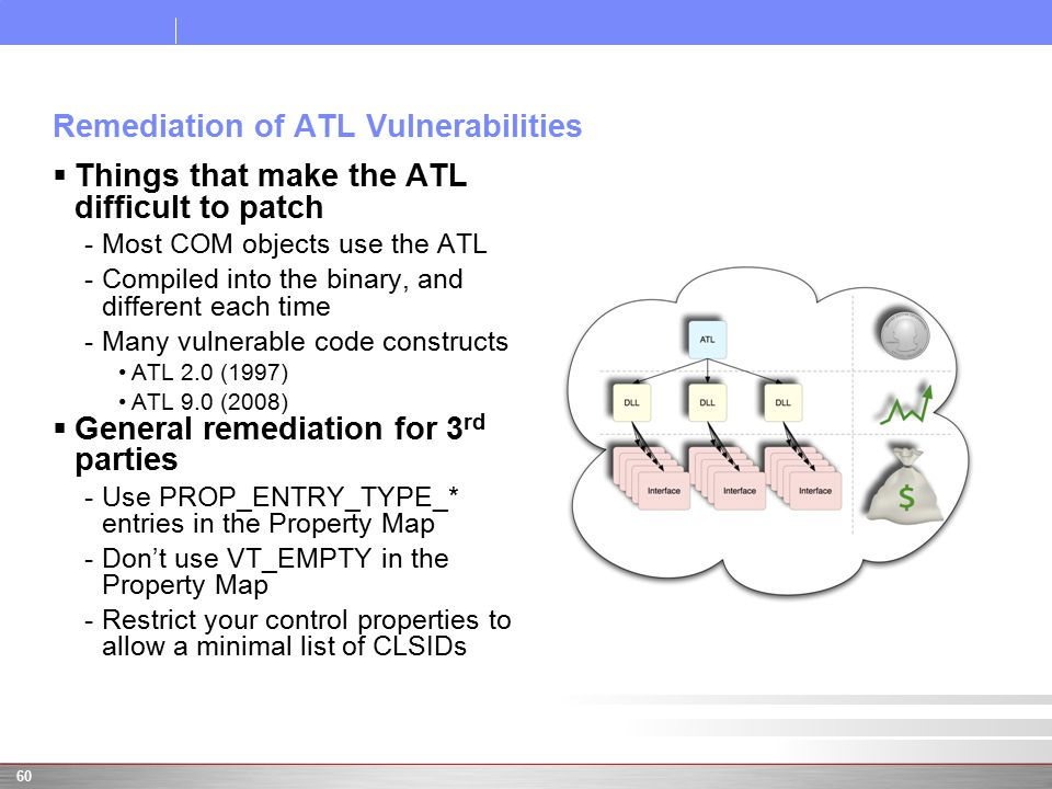 Remediation of ATL Vulnerabilities  Things that make the ATL difficult to patch -Most COM objects use the ATL -Compiled into the binary, and different each time -Many vulnerable code constructs ATL 2.0 (1997) ATL 9.0 (2008)  General remediation for 3 rd parties -Use PROP_ENTRY_TYPE_* entries in the Property Map -Don't use VT_EMPTY in the Property Map -Restrict your control properties to allow a minimal list of CLSIDs 60