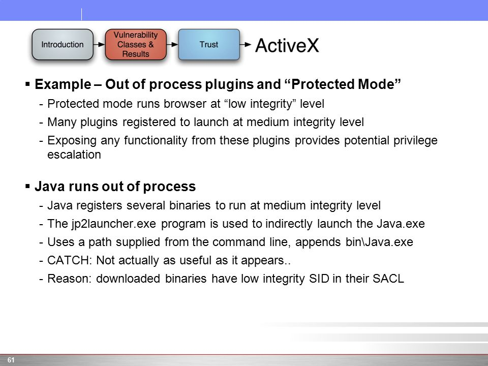 Example – Out of process plugins and Protected Mode -Protected mode runs browser at low integrity level -Many plugins registered to launch at medium integrity level -Exposing any functionality from these plugins provides potential privilege escalation  Java runs out of process -Java registers several binaries to run at medium integrity level -The jp2launcher.exe program is used to indirectly launch the Java.exe -Uses a path supplied from the command line, appends bin\Java.exe -CATCH: Not actually as useful as it appears..