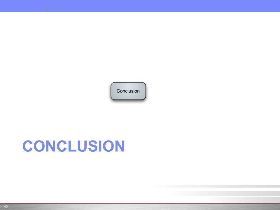 CONCLUSION 63