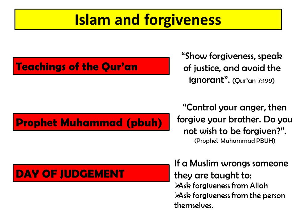"Islam and forgiveness Teachings of the Qur'an Prophet Muhammad (pbuh) DAY OF JUDGEMENT ""Show forgiveness, speak of justice, and avoid the ignorant"". ("
