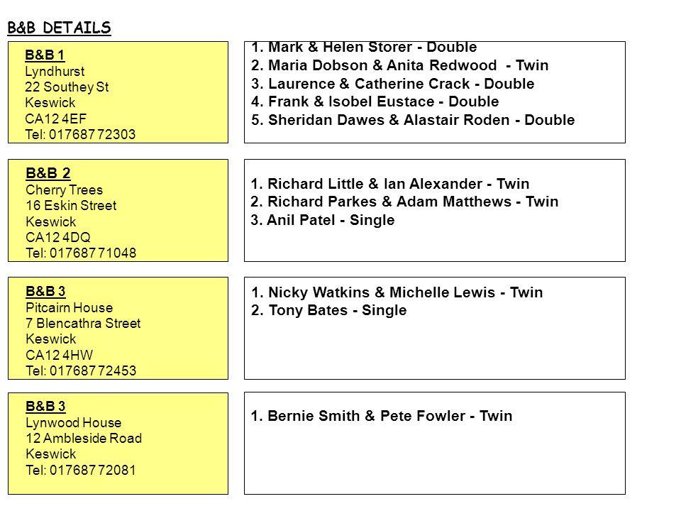 B&B DETAILS B&B 1 Lyndhurst 22 Southey St Keswick CA12 4EF Tel: 017687 72303 B&B 3 Pitcairn House 7 Blencathra Street Keswick CA12 4HW Tel: 017687 72453 1.