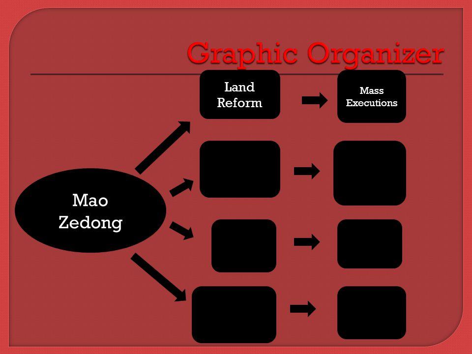 Mao Zedong Land Reform Mass Executions