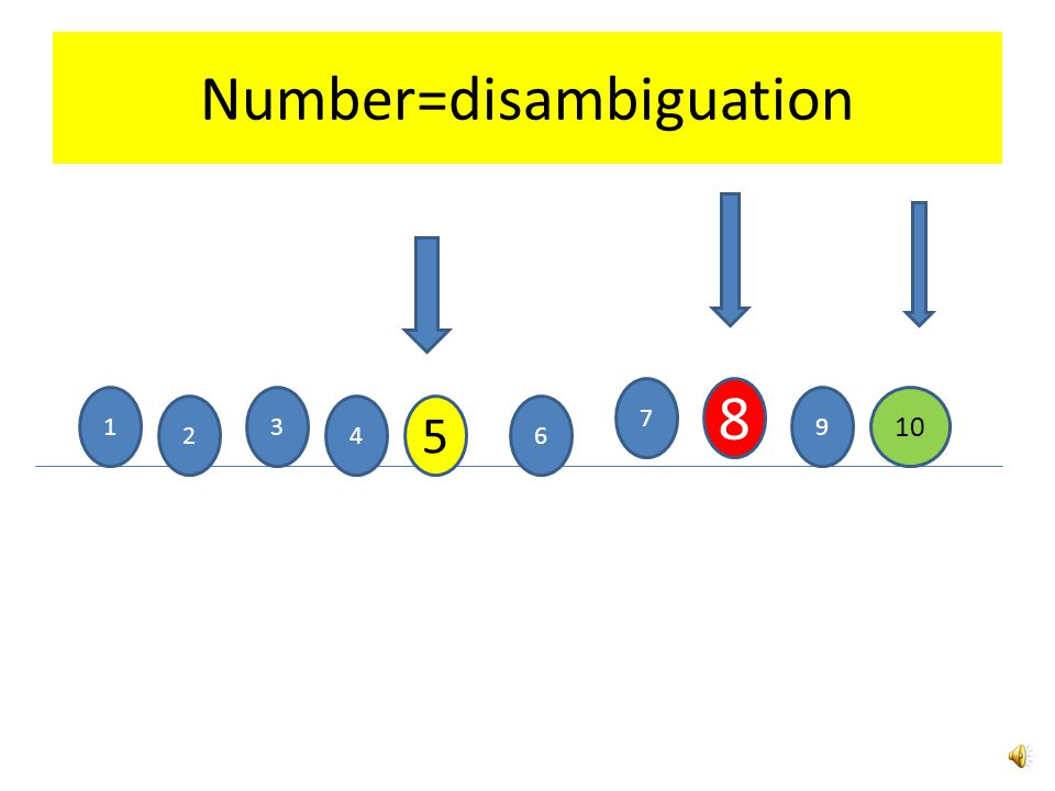 Number=disambiguation 1 2 3 4 5 7 8 9 10 6
