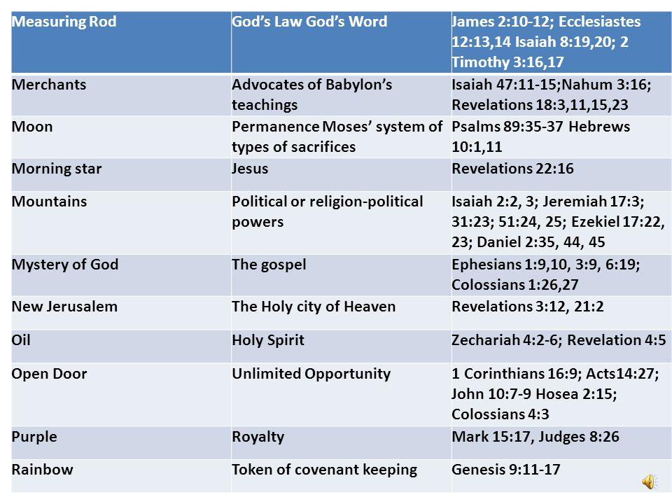 Measuring RodGod's Law God's WordJames 2:10-12; Ecclesiastes 12:13,14 Isaiah 8:19,20; 2 Timothy 3:16,17 MerchantsAdvocates of Babylon's teachings Isaiah 47:11-15;Nahum 3:16; Revelations 18:3,11,15,23 MoonPermanence Moses' system of types of sacrifices Psalms 89:35-37 Hebrews 10:1,11 Morning starJesusRevelations 22:16 MountainsPolitical or religion-political powers Isaiah 2:2, 3; Jeremiah 17:3; 31:23; 51:24, 25; Ezekiel 17:22, 23; Daniel 2:35, 44, 45 Mystery of GodThe gospelEphesians 1:9,10, 3:9, 6:19; Colossians 1:26,27 New JerusalemThe Holy city of HeavenRevelations 3:12, 21:2 OilHoly SpiritZechariah 4:2-6; Revelation 4:5 Open DoorUnlimited Opportunity1 Corinthians 16:9; Acts14:27; John 10:7-9 Hosea 2:15; Colossians 4:3 PurpleRoyaltyMark 15:17, Judges 8:26 RainbowToken of covenant keepingGenesis 9:11-17