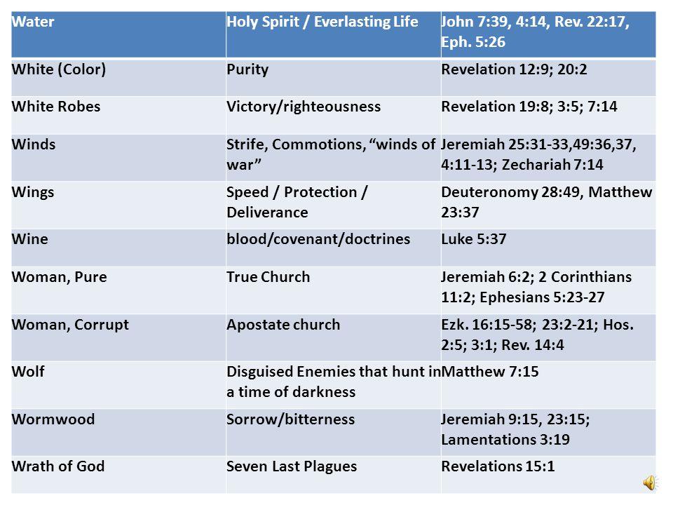 WaterHoly Spirit / Everlasting LifeJohn 7:39, 4:14, Rev.