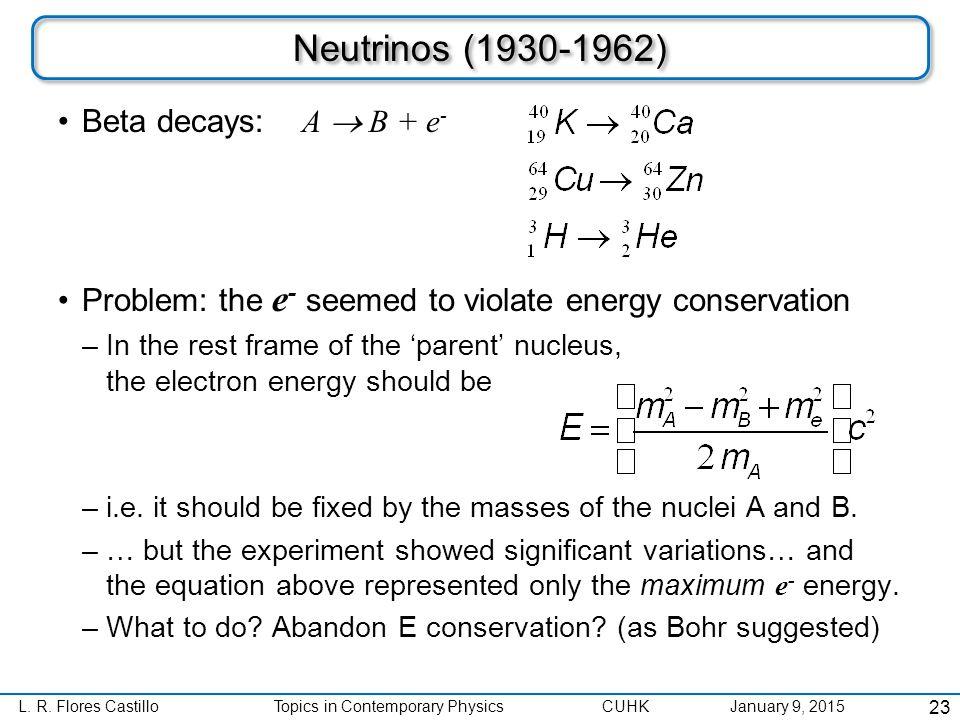 L. R. Flores CastilloTopics in Contemporary Physics CUHK January 9, 2015 Neutrinos (1930-1962) Beta decays: A  B + e - Problem: the e - seemed to vio
