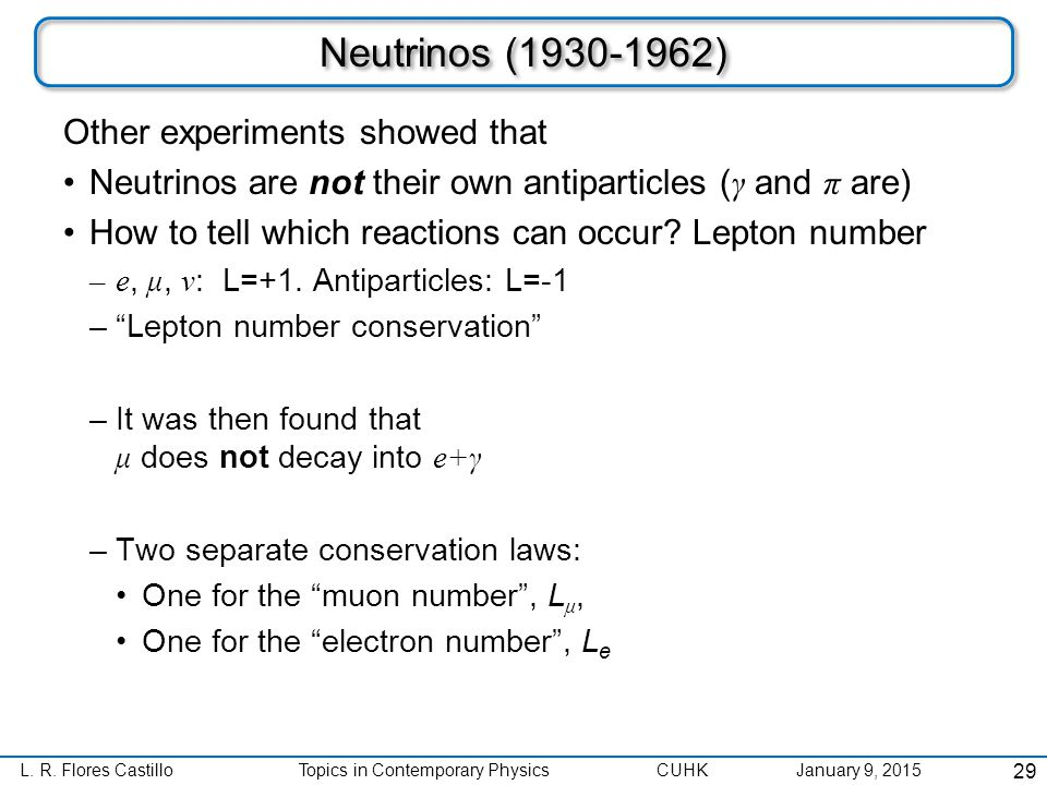 L. R. Flores CastilloTopics in Contemporary Physics CUHK January 9, 2015 Neutrinos (1930-1962) Other experiments showed that Neutrinos are not their o