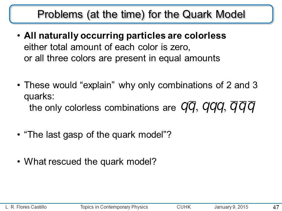 L. R. Flores CastilloTopics in Contemporary Physics CUHK January 9, 2015 Problems (at the time) for the Quark Model All naturally occurring particles