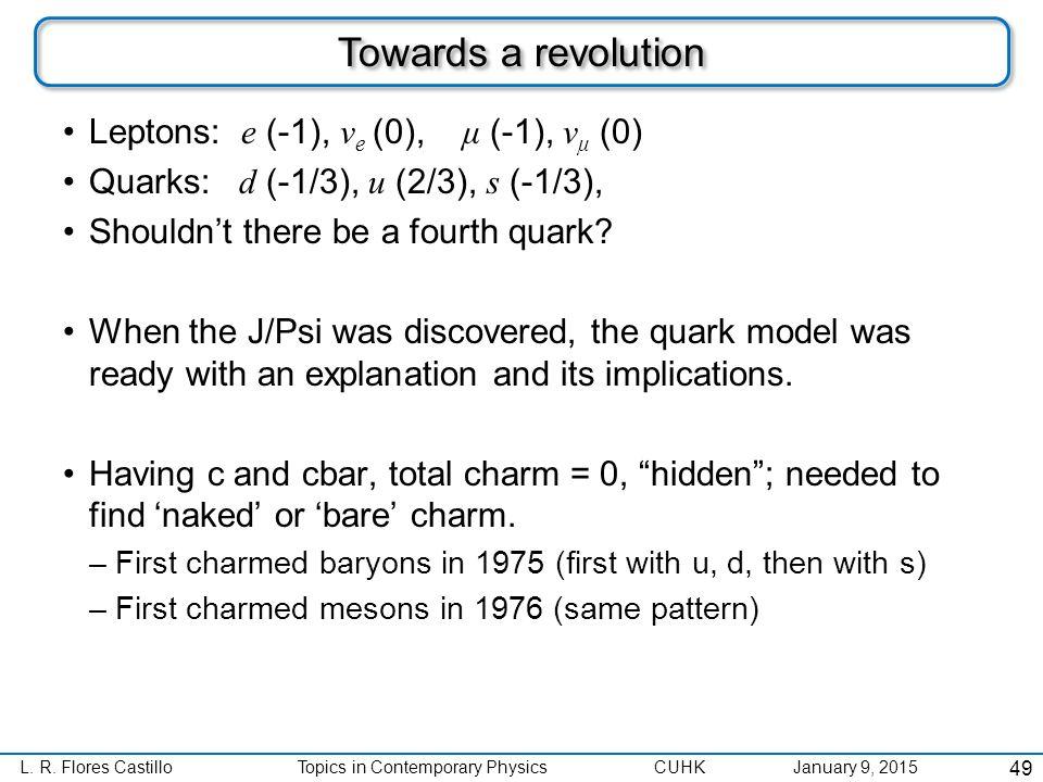 L. R. Flores CastilloTopics in Contemporary Physics CUHK January 9, 2015 Towards a revolution Leptons: e (-1), v e (0), μ (-1), v μ (0) Quarks: d (-1/