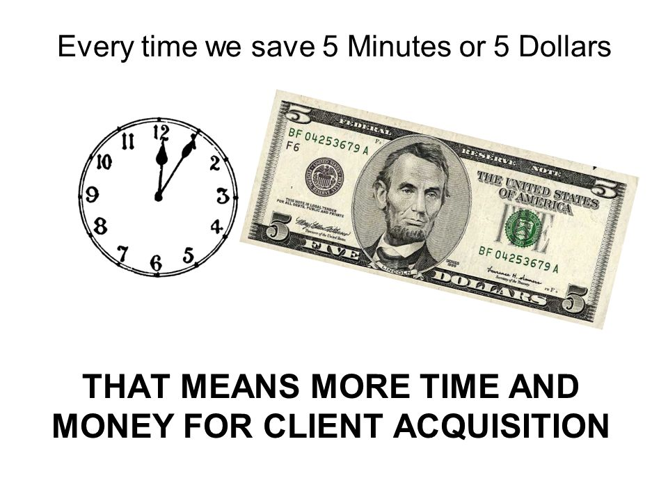 THAT MEANS MORE TIME AND MONEY FOR CLIENT ACQUISITION Every time we save 5 Minutes or 5 Dollars
