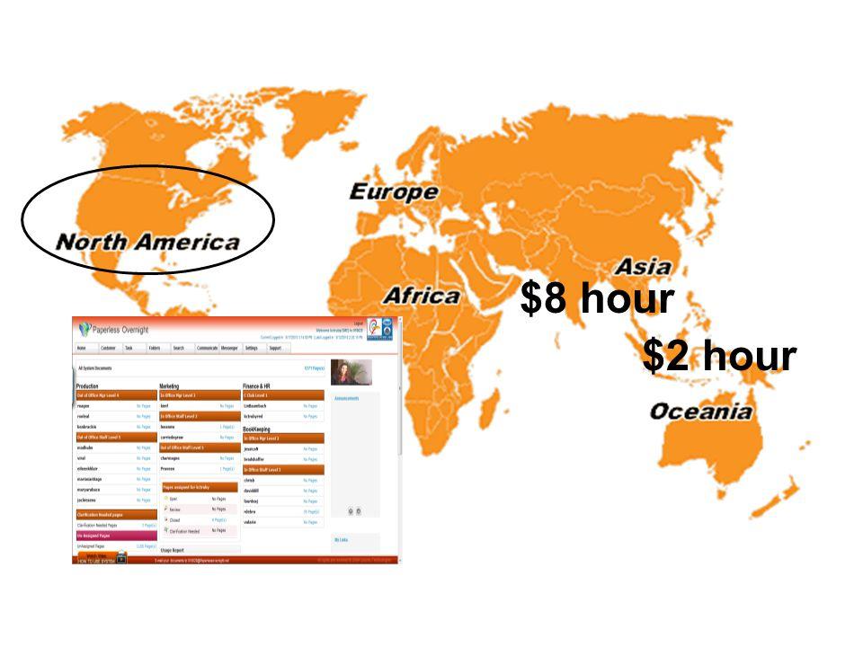 $2 hour $8 hour