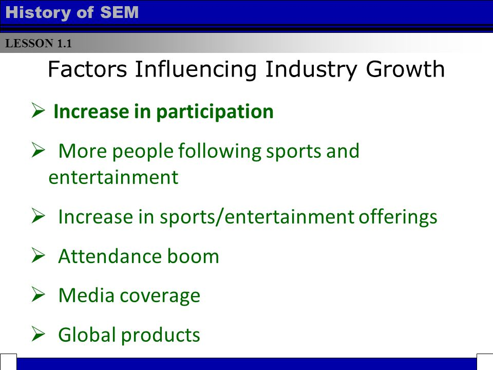 LESSON 1.1 History of SEM Factors Influencing Industry Growth  Increase in participation  More people following sports and entertainment  Increase in sports/entertainment offerings  Attendance boom  Media coverage  Global products