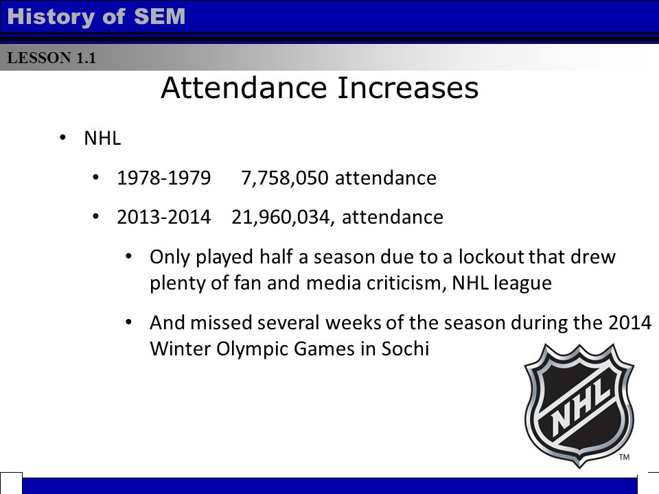 LESSON 1.1 History of SEM Attendance Increases NHL 1978-1979 7,758,050 attendance 2013-2014 21,960,034, attendance Only played half a season due to a lockout that drew plenty of fan and media criticism, NHL league And missed several weeks of the season during the 2014 Winter Olympic Games in Sochi