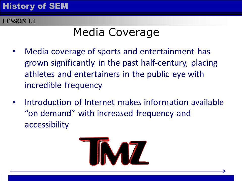 LESSON 1.1 History of SEM Media Coverage Media coverage of sports and entertainment has grown significantly in the past half-century, placing athletes and entertainers in the public eye with incredible frequency Introduction of Internet makes information available on demand with increased frequency and accessibility