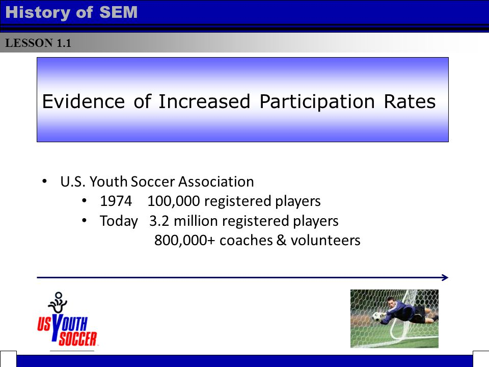 LESSON 1.1 History of SEM Evidence of Increased Participation Rates U.S.