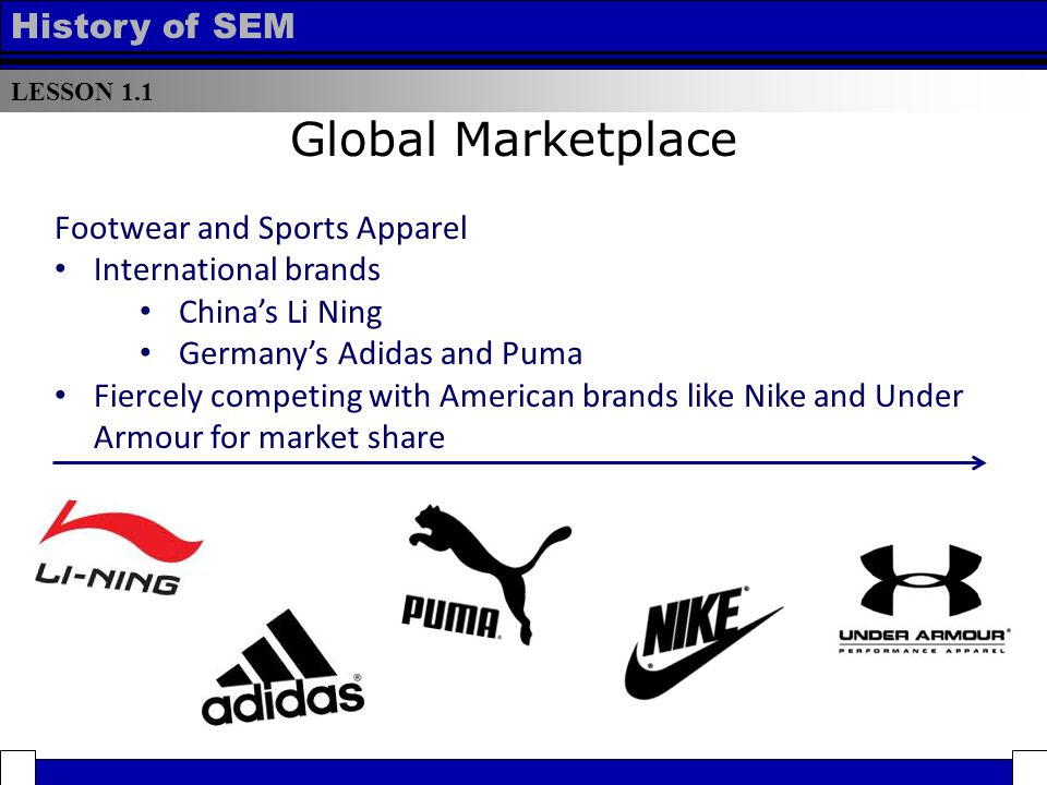 LESSON 1.1 History of SEM Global Marketplace Footwear and Sports Apparel International brands China's Li Ning Germany's Adidas and Puma Fiercely competing with American brands like Nike and Under Armour for market share