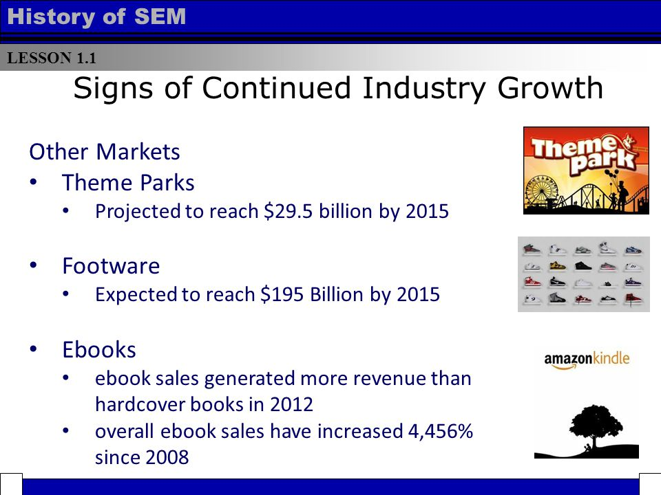 LESSON 1.1 History of SEM Signs of Continued Industry Growth Other Markets Theme Parks Projected to reach $29.5 billion by 2015 Footware Expected to reach $195 Billion by 2015 Ebooks ebook sales generated more revenue than hardcover books in 2012 overall ebook sales have increased 4,456% since 2008