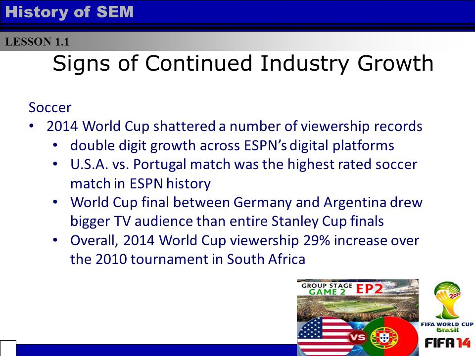 LESSON 1.1 History of SEM Signs of Continued Industry Growth Soccer 2014 World Cup shattered a number of viewership records double digit growth across ESPN's digital platforms U.S.A.