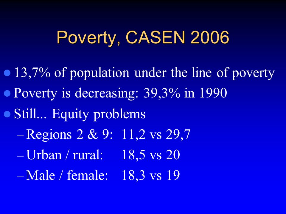Poverty, CASEN 2006 13,7% of population under the line of poverty Poverty is decreasing: 39,3% in 1990 Still...
