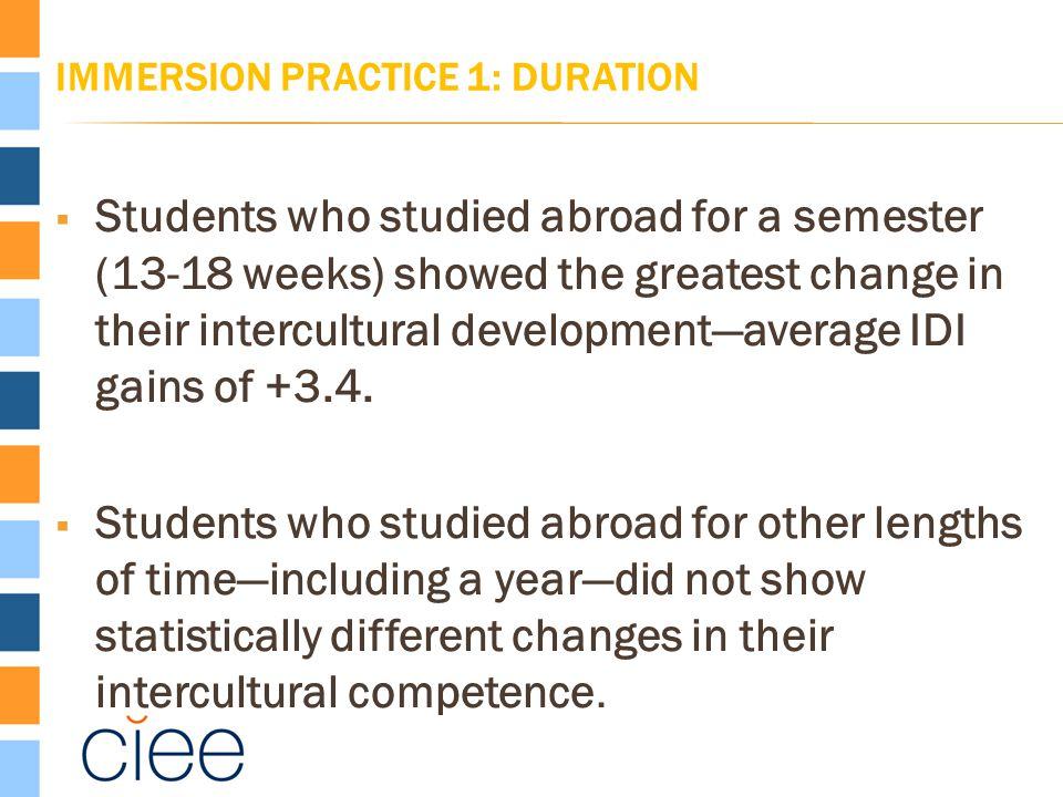 IMMERSION PRACTICE 1: DURATION  Students who studied abroad for a semester (13-18 weeks) showed the greatest change in their intercultural development—average IDI gains of +3.4.