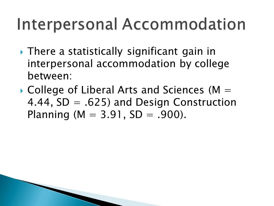  There a statistically significant gain in interpersonal accommodation by college between:  College of Liberal Arts and Sciences (M = 4.44, SD =.625