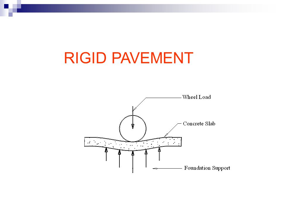 RIGID PAVEMENT