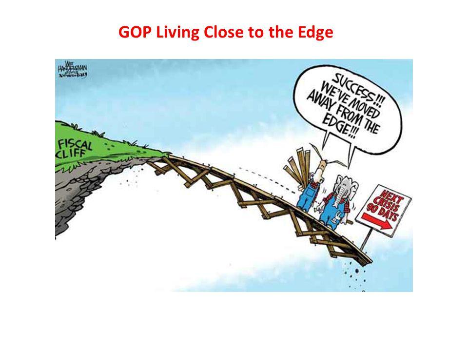 GOP Living Close to the Edge