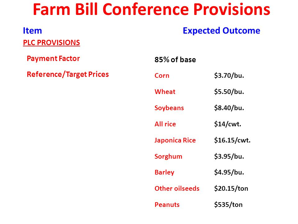 Farm Bill Conference Provisions Item PLC PROVISIONS Payment Factor Reference/Target Prices Expected Outcome 85% of base Corn$3.70/bu.