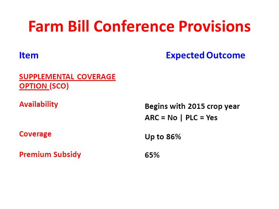 Farm Bill Conference Provisions Item SUPPLEMENTAL COVERAGE OPTION (SCO) Availability Coverage Premium Subsidy Expected Outcome Begins with 2015 crop year ARC = No | PLC = Yes Up to 86% 65%