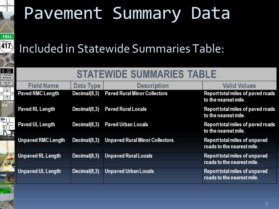 3 Pavement Summary Data Included in Statewide Summaries Table: STATEWIDE SUMMARIES TABLE Field NameData TypeDescriptionValid Values Paved RMC LengthDe