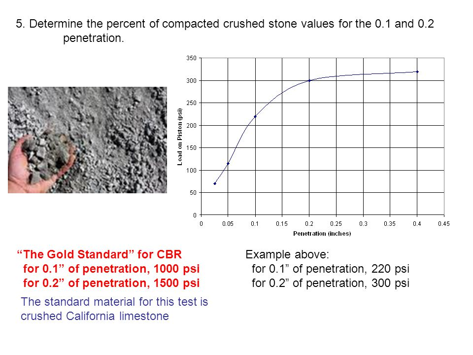 Homework: Subbase of CBR=15, 70,000 lb loads for a runway CBR materials available: 80, 40, 20 Design the pavement with attention paid to optimizing costs and stability