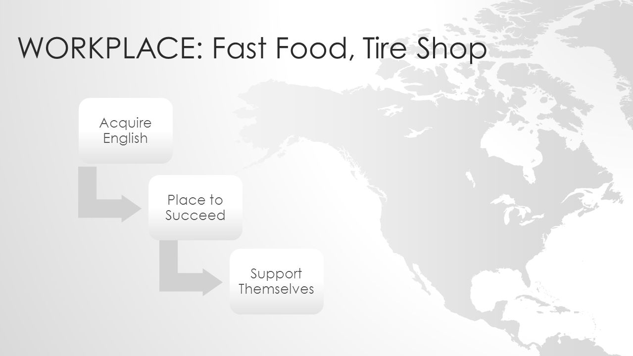 WORKPLACE: Fast Food, Tire Shop Acquire English Place to Succeed Support Themselves