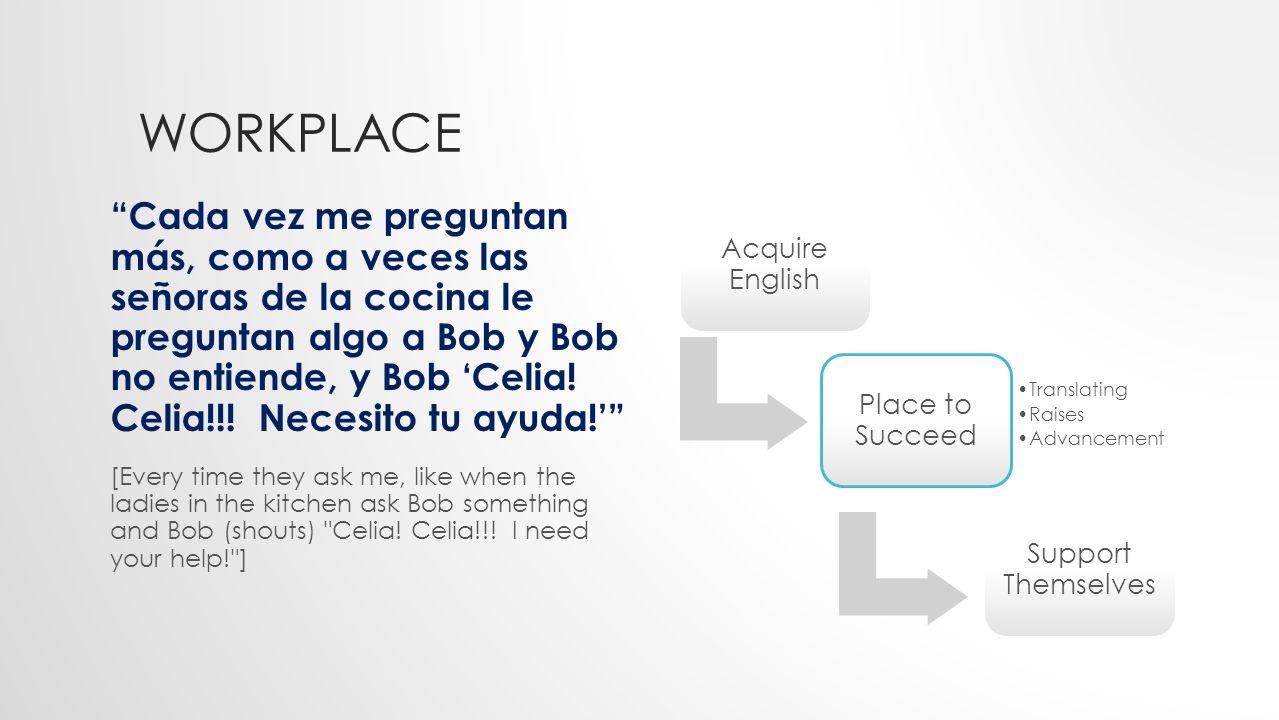 WORKPLACE Acquire English Translating Raises Advancement Place to Succeed Support Themselves Cada vez me preguntan más, como a veces las señoras de la cocina le preguntan algo a Bob y Bob no entiende, y Bob 'Celia.