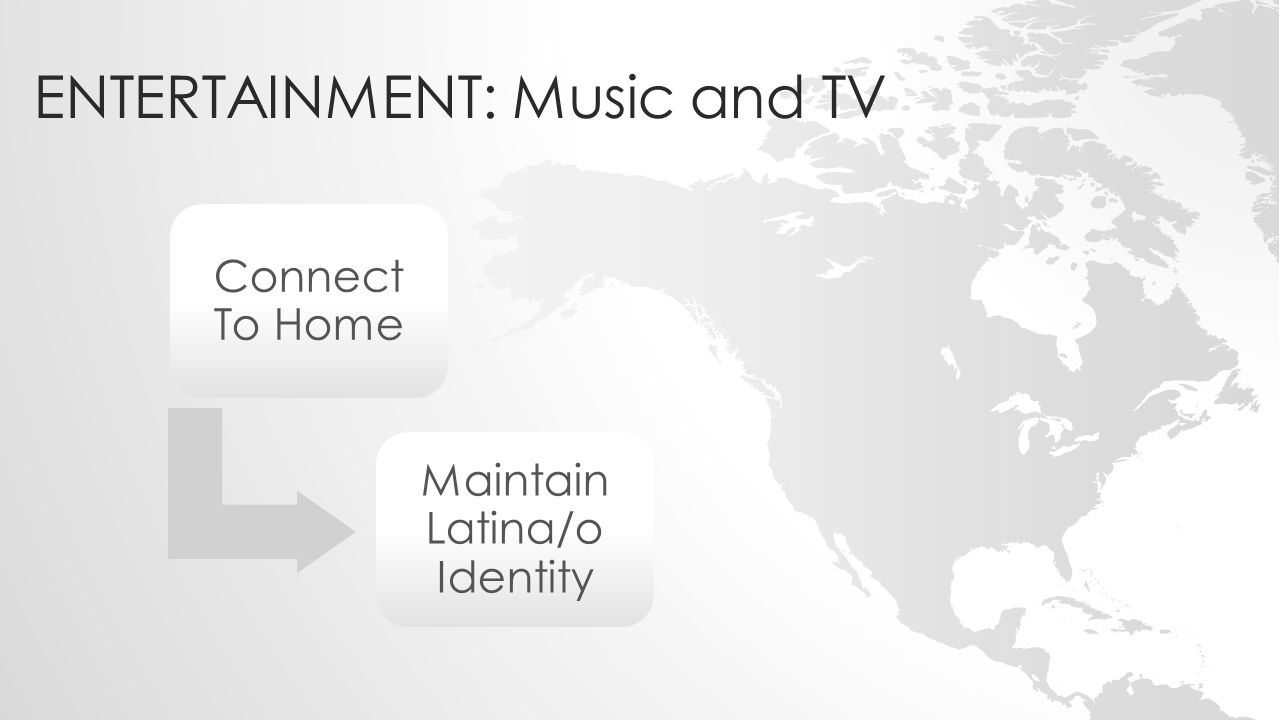 ENTERTAINMENT: Music and TV Connect To Home Maintain Latina/o Identity