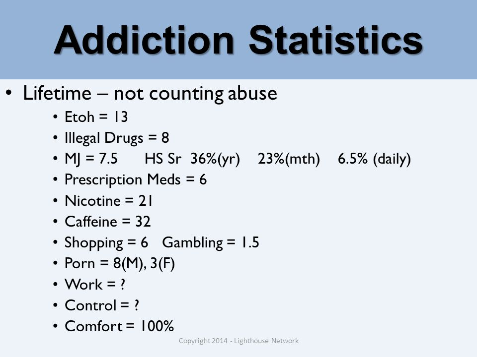 Addiction Statistics Lifetime – not counting abuse Etoh = 13 Illegal Drugs = 8 MJ = 7.5 HS Sr 36%(yr) 23%(mth) 6.5% (daily) Prescription Meds = 6 Nicotine = 21 Caffeine = 32 Shopping = 6 Gambling = 1.5 Porn = 8(M), 3(F) Work = .