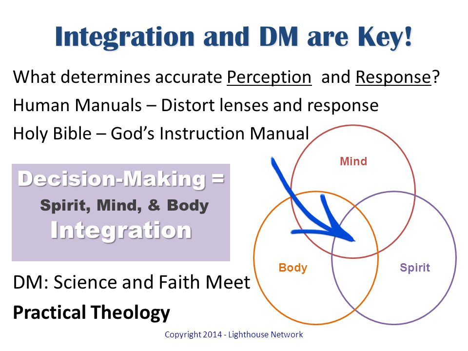 What determines accurate Perception and Response? Human Manuals – Distort lenses and response Holy Bible – God's Instruction Manual DM: Science and Fa