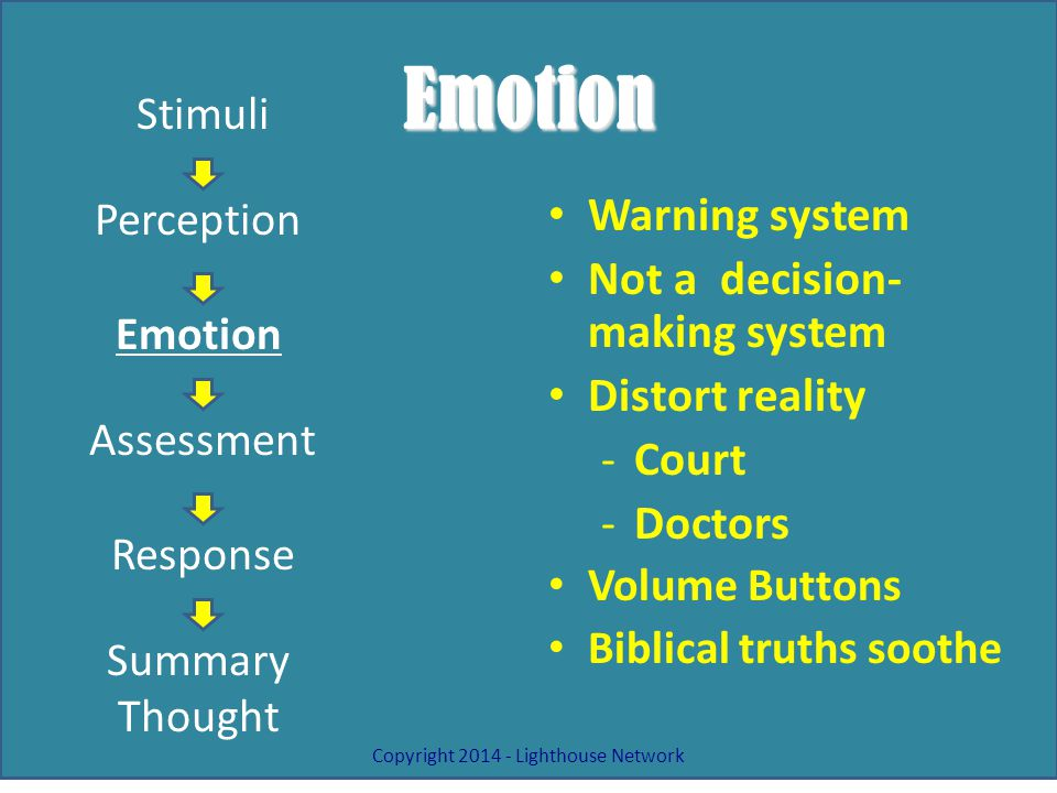 Emotion Warning system Not a decision- making system Distort reality -Court -Doctors Volume Buttons Biblical truths soothe Copyright 2014 - Lighthouse Network Stimuli Perception Emotion Assessment Response Summary Thought