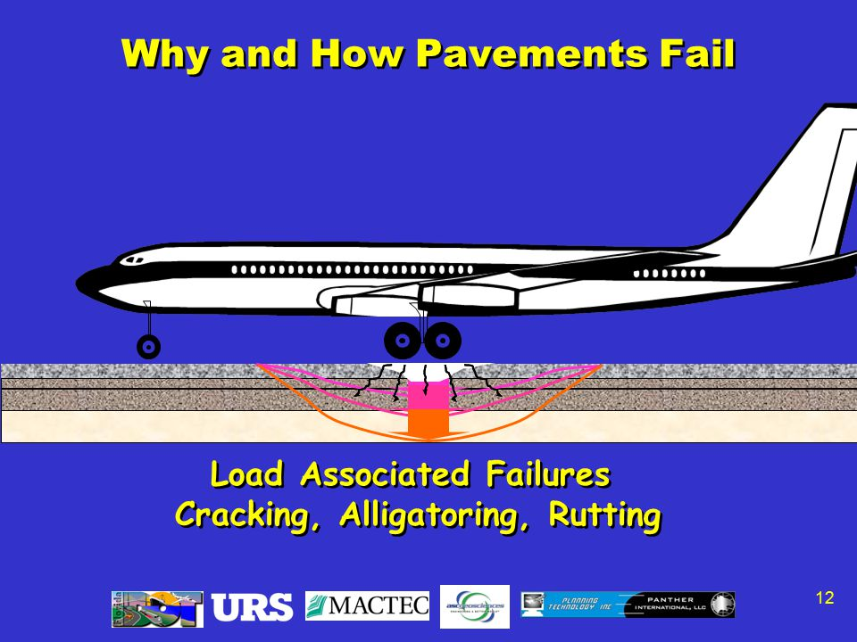 12 Load Associated Failures Cracking, Alligatoring, Rutting Why and How Pavements Fail