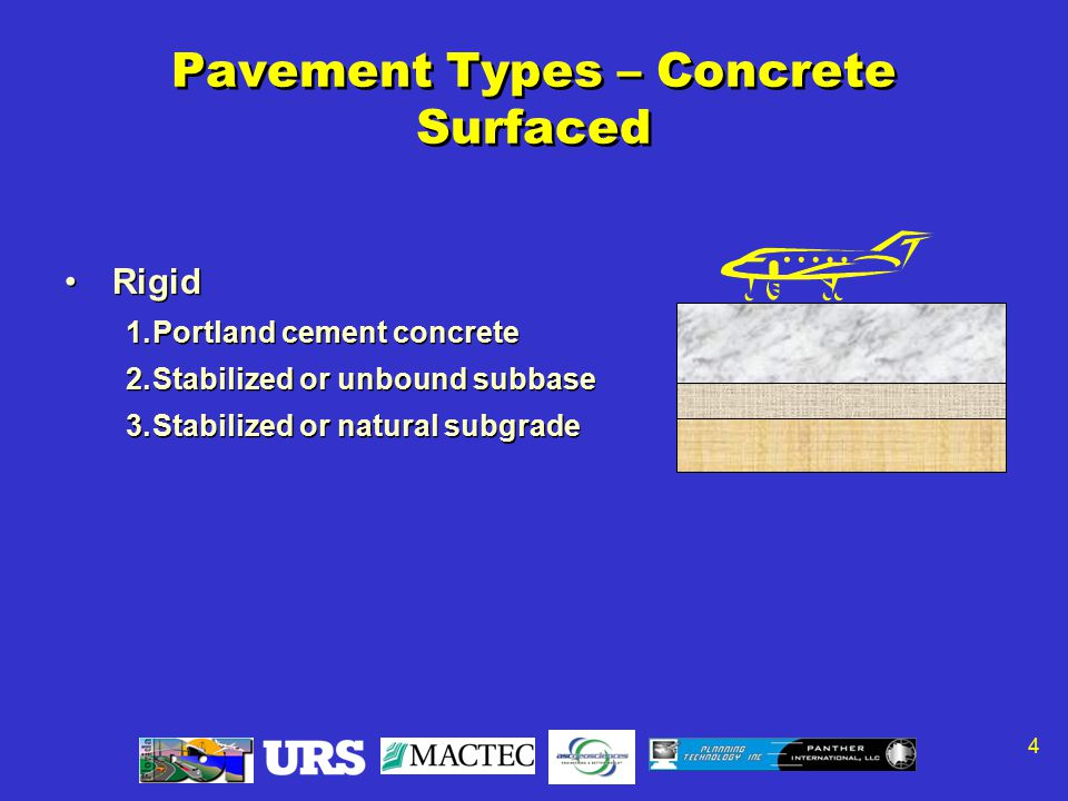 4 Pavement Types – Concrete Surfaced Rigid 1.Portland cement concrete 2.Stabilized or unbound subbase 3.Stabilized or natural subgrade Rigid 1.Portland cement concrete 2.Stabilized or unbound subbase 3.Stabilized or natural subgrade