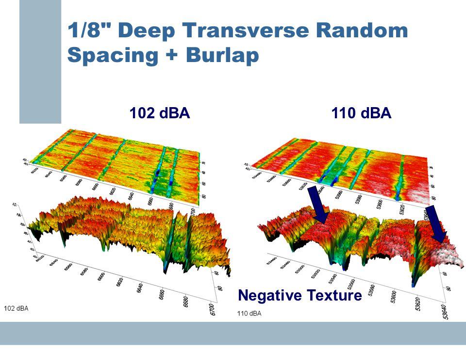 28 1/8 Deep Transverse Random Spacing + Burlap 102 dBA110 dBA Negative Texture