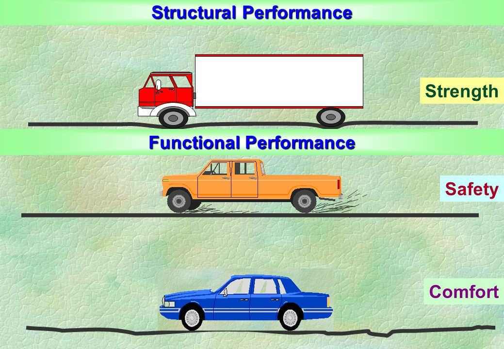 Structural Performance Strength Safety Comfort Functional Performance
