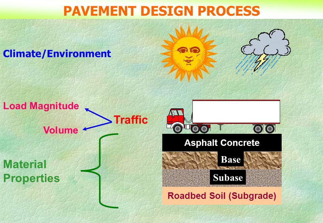 PAVEMENT DESIGN PROCESS Climate/Environment Load Magnitude Volume Traffic Material Properties Asphalt Concrete Roadbed Soil (Subgrade) Base Subase