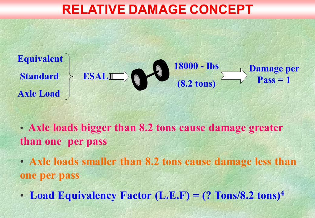Equivalent Standard ESAL Axle Load 18000 - Ibs (8.2 tons) Damage per Pass = 1 Axle loads bigger than 8.2 tons cause damage greater than one per pass Axle loads smaller than 8.2 tons cause damage less than one per pass Load Equivalency Factor (L.E.F) = (.