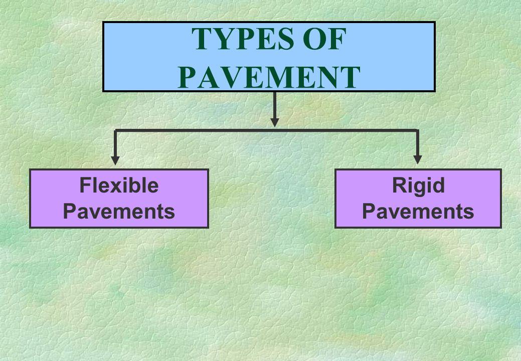 TYPES OF PAVEMENT Flexible Pavements Rigid Pavements