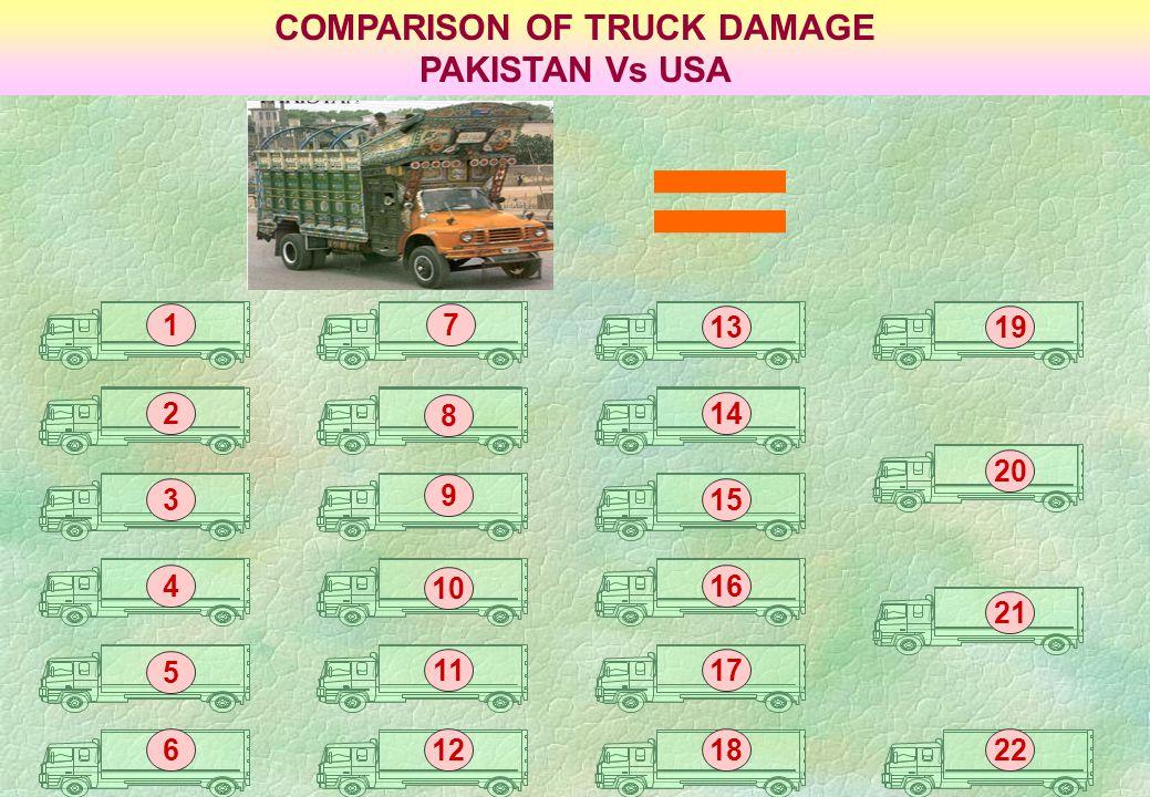 COMPARISON OF TRUCK DAMAGE PAKISTAN Vs USA 1 2 8 7 6 5 4 3 14 13 12 11 10 9 18 17 16 15 22 21 20 19
