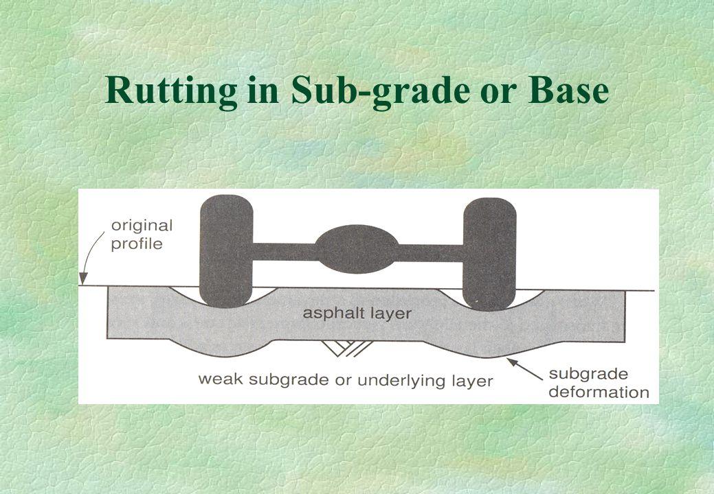 Rutting in Sub-grade or Base