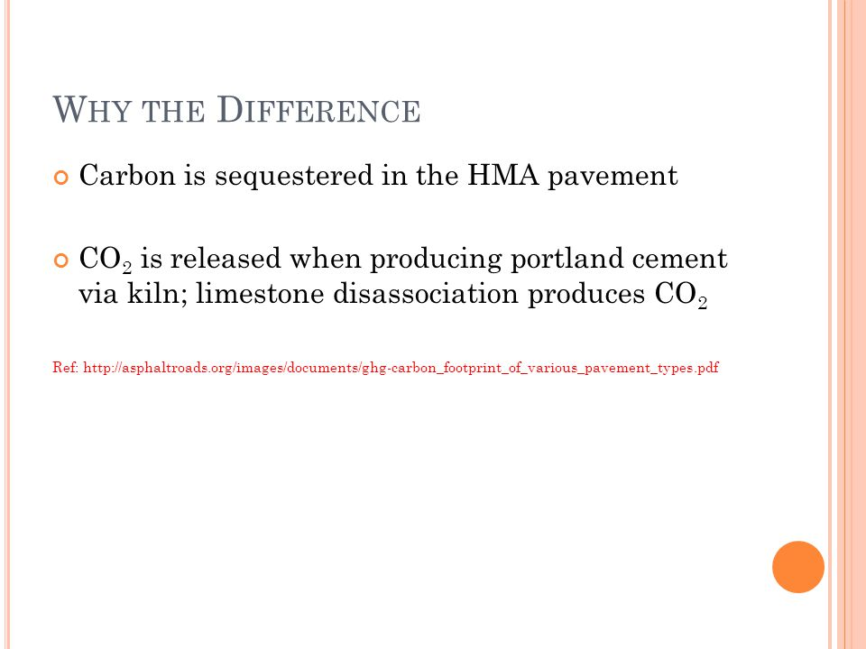 W HY THE D IFFERENCE Carbon is sequestered in the HMA pavement CO 2 is released when producing portland cement via kiln; limestone disassociation prod