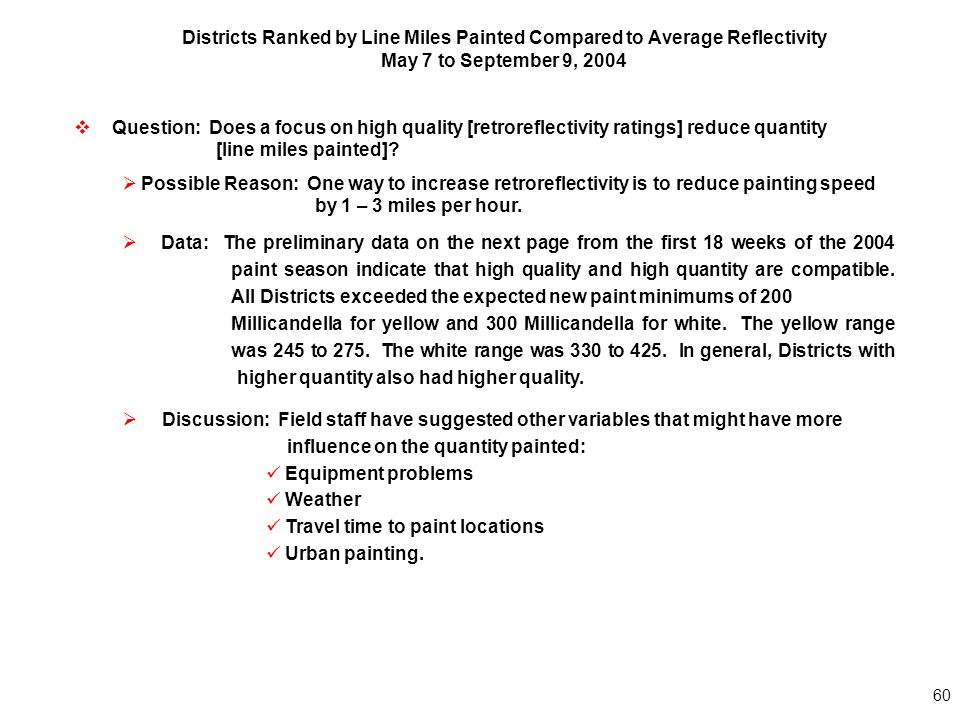60 Districts Ranked by Line Miles Painted Compared to Average Reflectivity May 7 to September 9, 2004  Question: Does a focus on high quality [retroreflectivity ratings] reduce quantity [line miles painted].