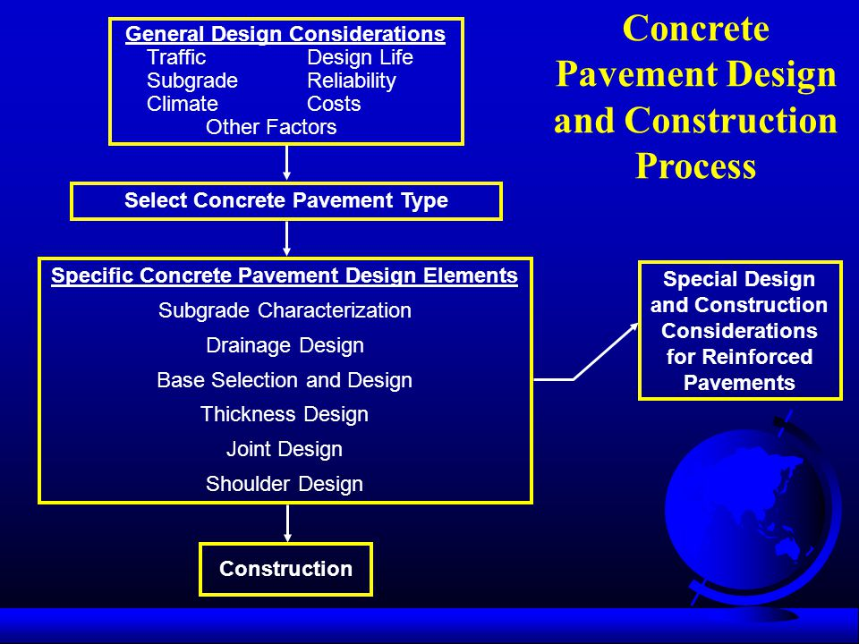 General Design Considerations Traffic Design Life Subgrade Reliability Climate Costs Other Factors Select Concrete Pavement Type Specific Concrete Pav
